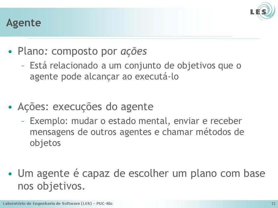 Plano: composto por ações