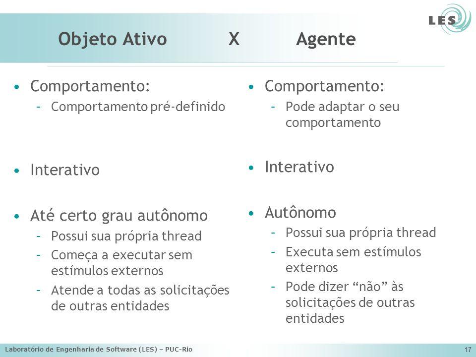 Objeto Ativo X Agente Comportamento: Interativo