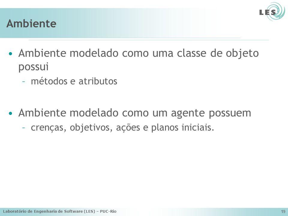 Ambiente modelado como uma classe de objeto possui