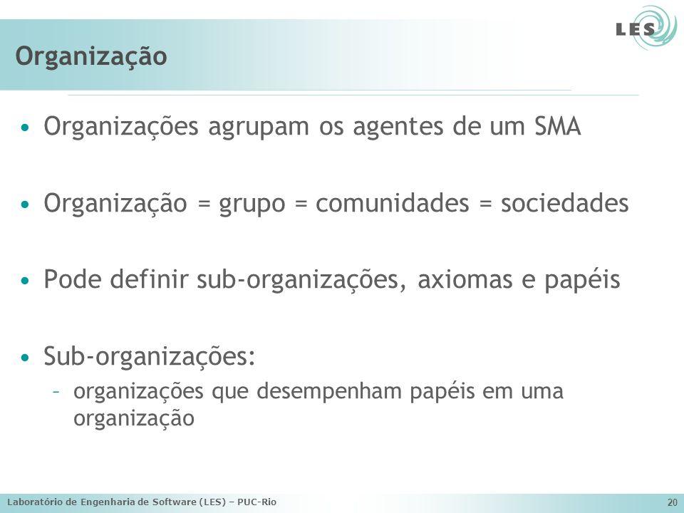 Organizações agrupam os agentes de um SMA