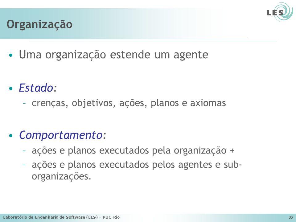 Uma organização estende um agente Estado: