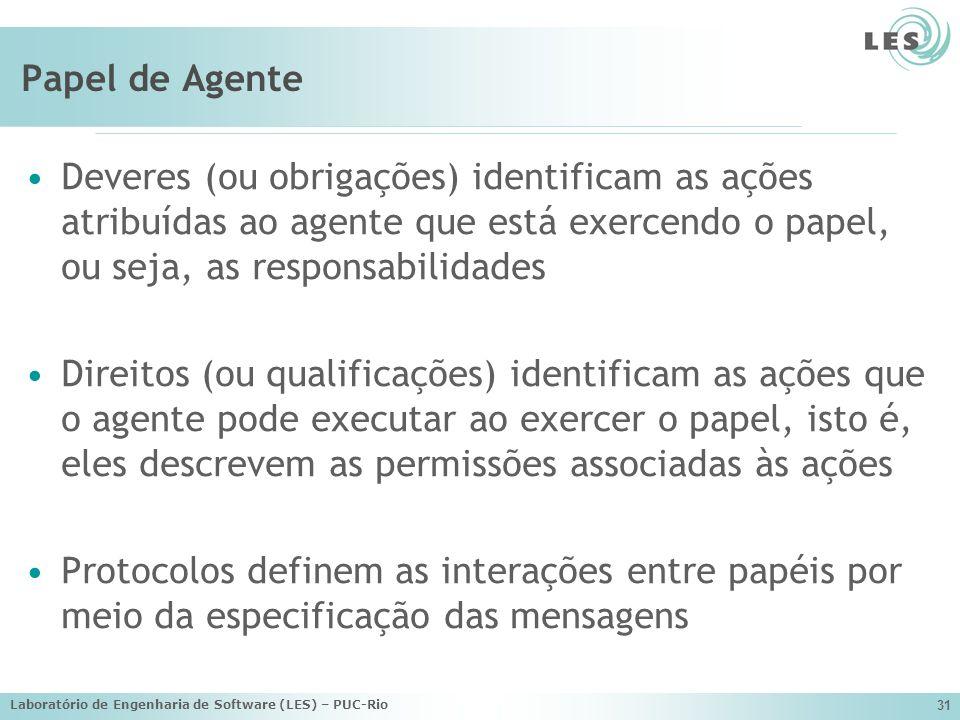 Papel de Agente Deveres (ou obrigações) identificam as ações atribuídas ao agente que está exercendo o papel, ou seja, as responsabilidades.