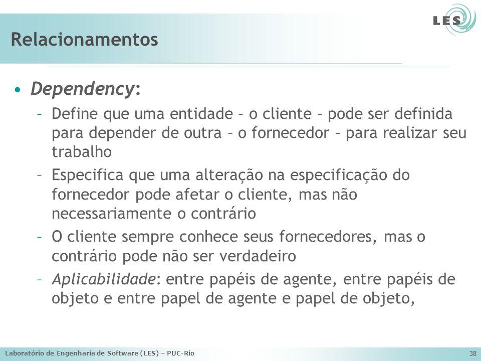 Relacionamentos Dependency: