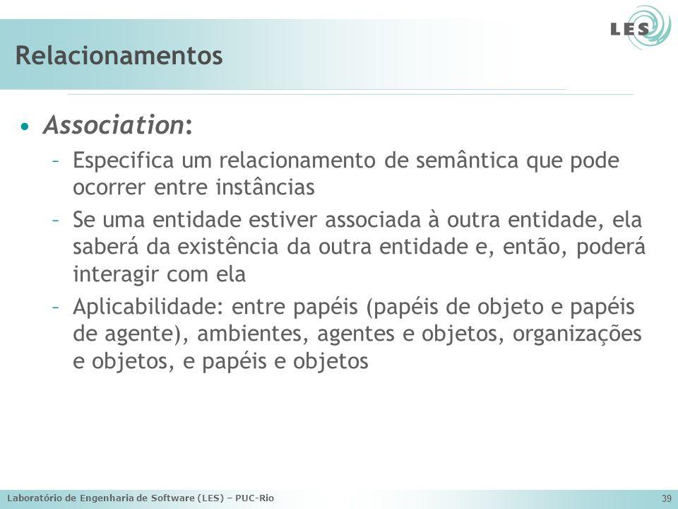 Relacionamentos Association: