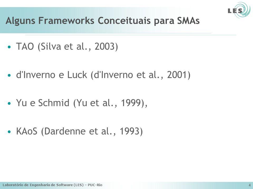 Alguns Frameworks Conceituais para SMAs