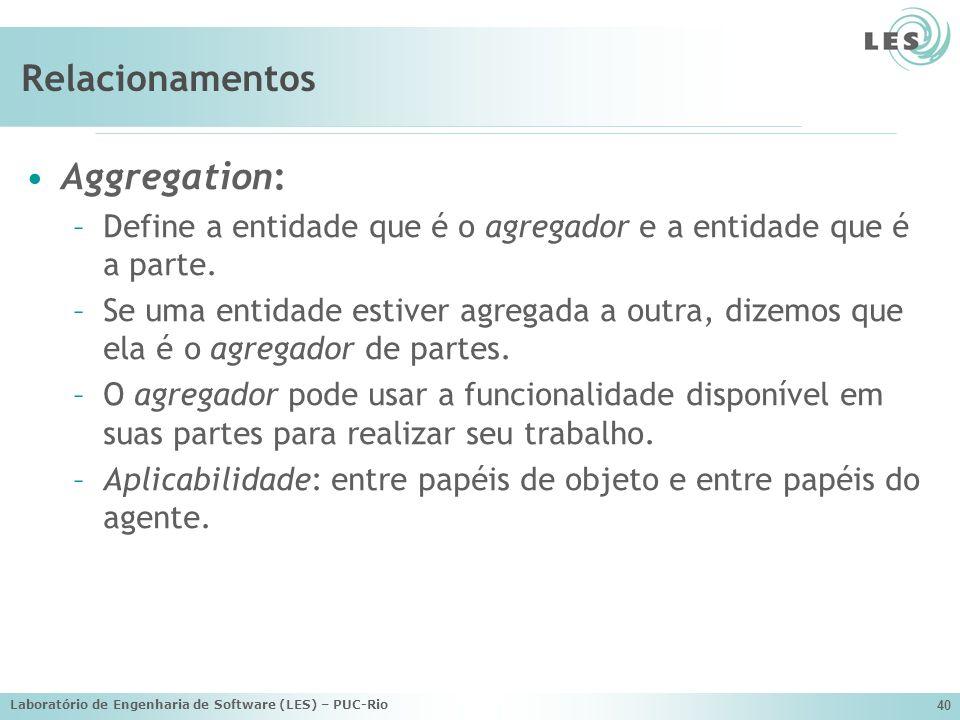 Relacionamentos Aggregation: