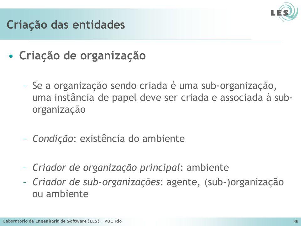 Criação de organização