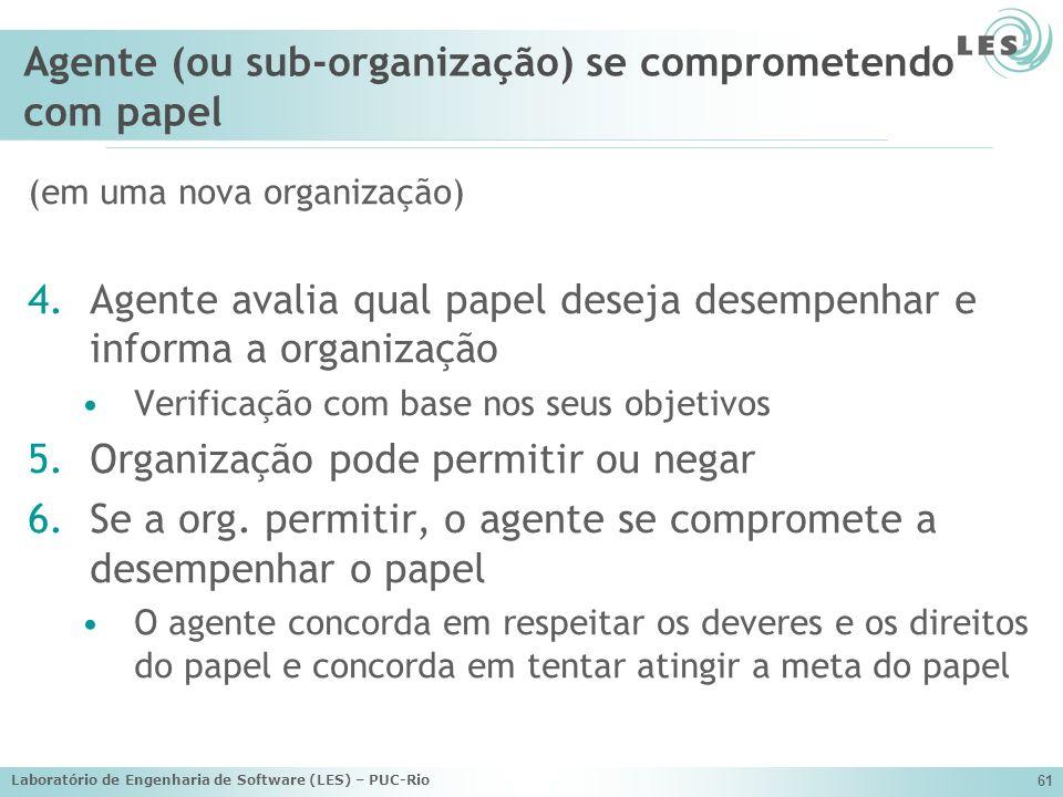 Agente (ou sub-organização) se comprometendo com papel