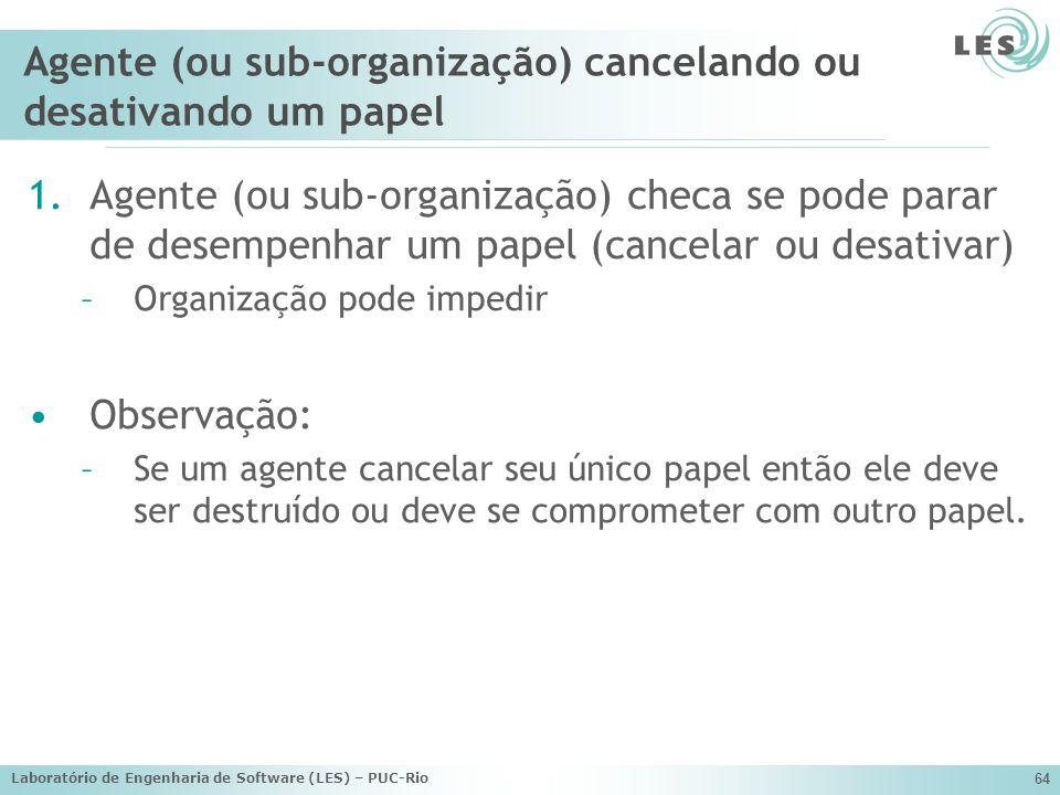 Agente (ou sub-organização) cancelando ou desativando um papel