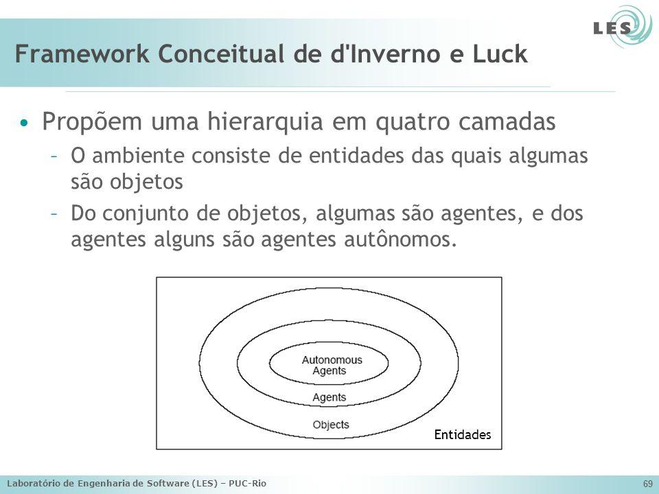 Framework Conceitual de d Inverno e Luck