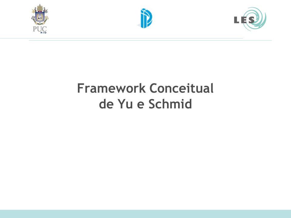 Framework Conceitual de Yu e Schmid