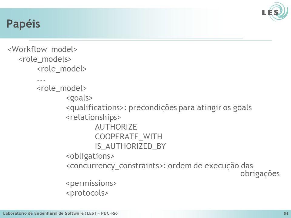Papéis <Workflow_model> <role_models> <role_model>