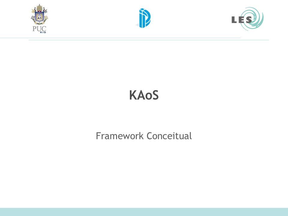 KAoS Framework Conceitual
