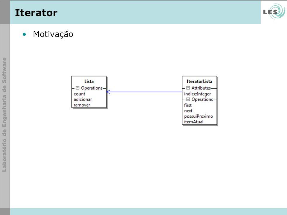Iterator Motivação