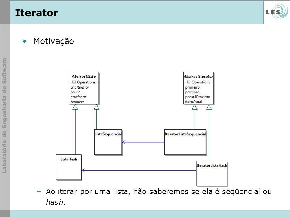 Iterator Motivação Ao iterar por uma lista, não saberemos se ela é seqüencial ou hash.