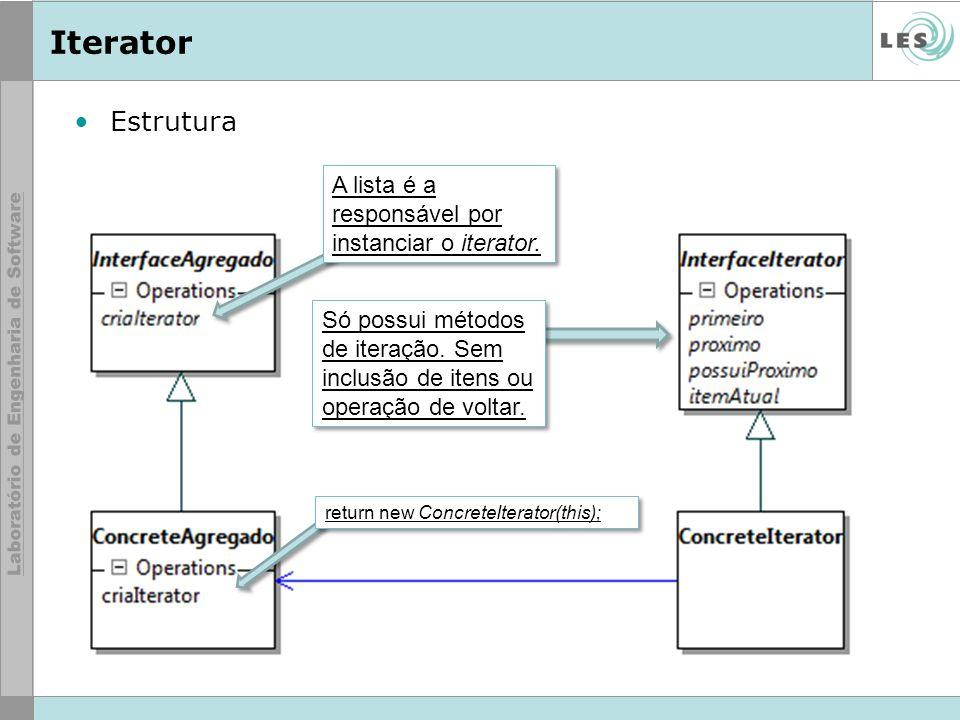 Iterator Estrutura A lista é a responsável por instanciar o iterator.