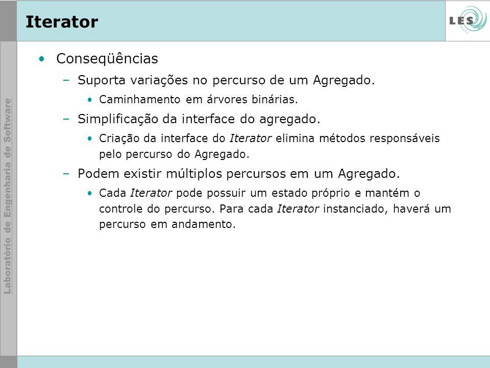 Iterator Conseqüências Suporta variações no percurso de um Agregado.