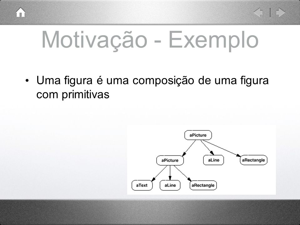 Motivação - Exemplo Uma figura é uma composição de uma figura com primitivas
