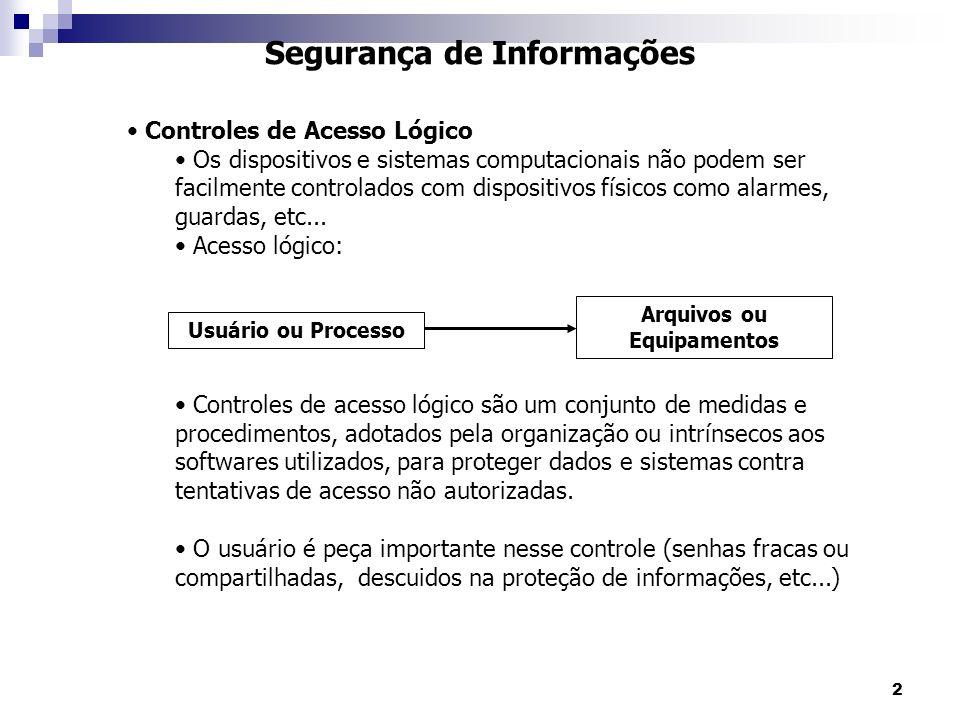 Segurança de Informações Arquivos ou Equipamentos