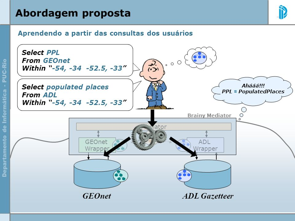 Abordagem proposta GEOnet ADL Gazetteer
