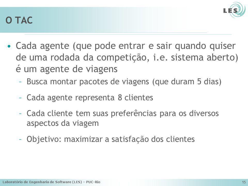 O TAC Cada agente (que pode entrar e sair quando quiser de uma rodada da competição, i.e. sistema aberto) é um agente de viagens.