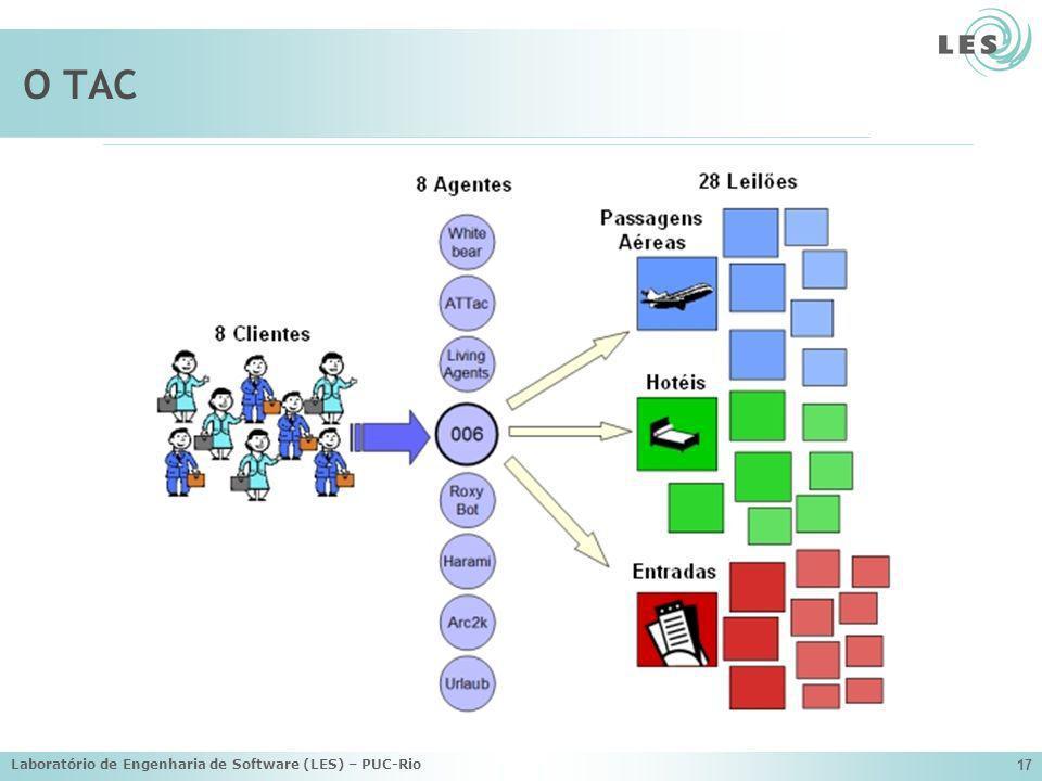 O TAC Laboratório de Engenharia de Software (LES) – PUC-Rio