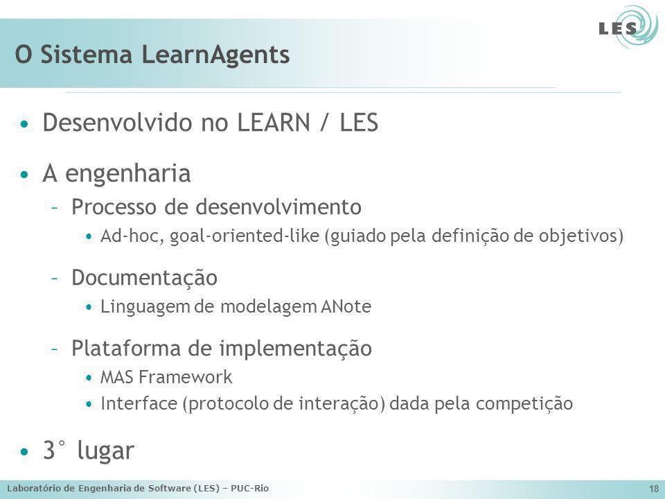 Desenvolvido no LEARN / LES A engenharia