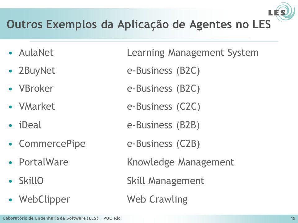 Outros Exemplos da Aplicação de Agentes no LES