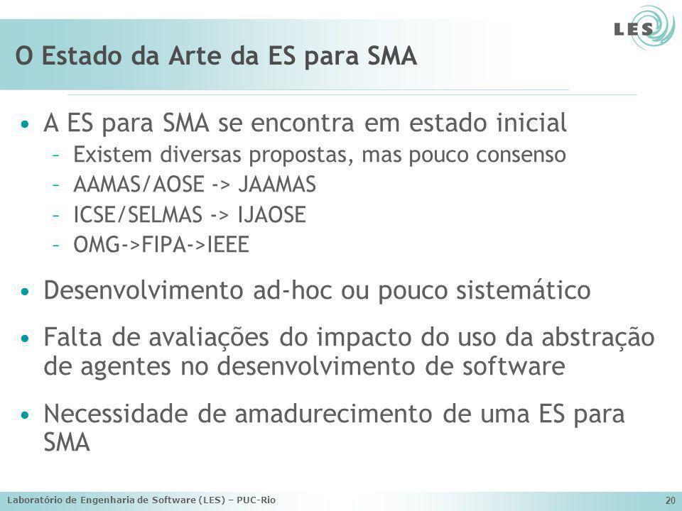O Estado da Arte da ES para SMA