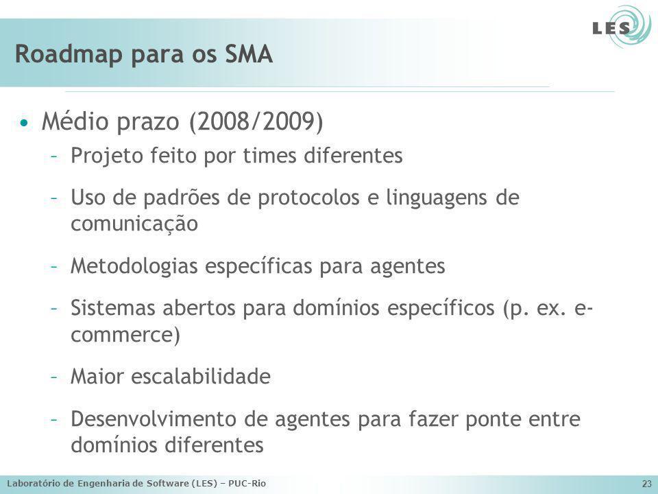 Roadmap para os SMA Médio prazo (2008/2009)