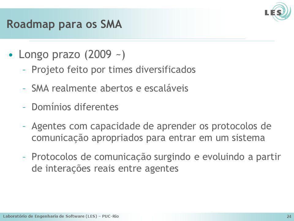 Roadmap para os SMA Longo prazo (2009 ~)