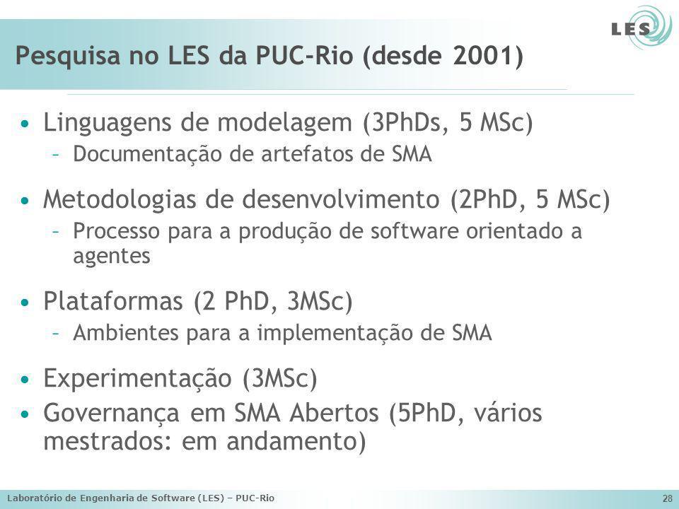 Pesquisa no LES da PUC-Rio (desde 2001)