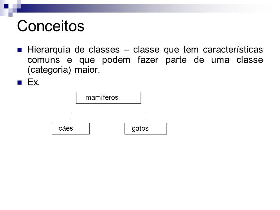Conceitos Hierarquia de classes – classe que tem características comuns e que podem fazer parte de uma classe (categoria) maior.