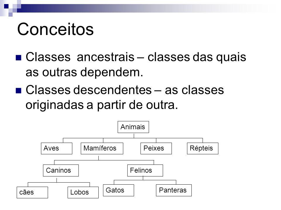 Conceitos Classes ancestrais – classes das quais as outras dependem.