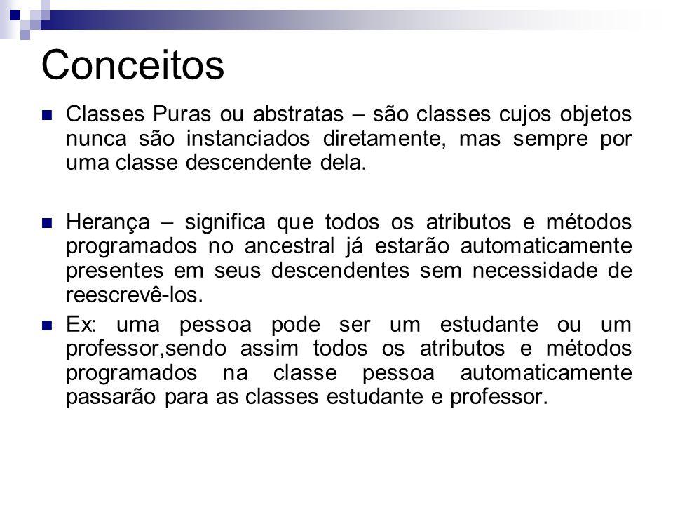 Conceitos Classes Puras ou abstratas – são classes cujos objetos nunca são instanciados diretamente, mas sempre por uma classe descendente dela.