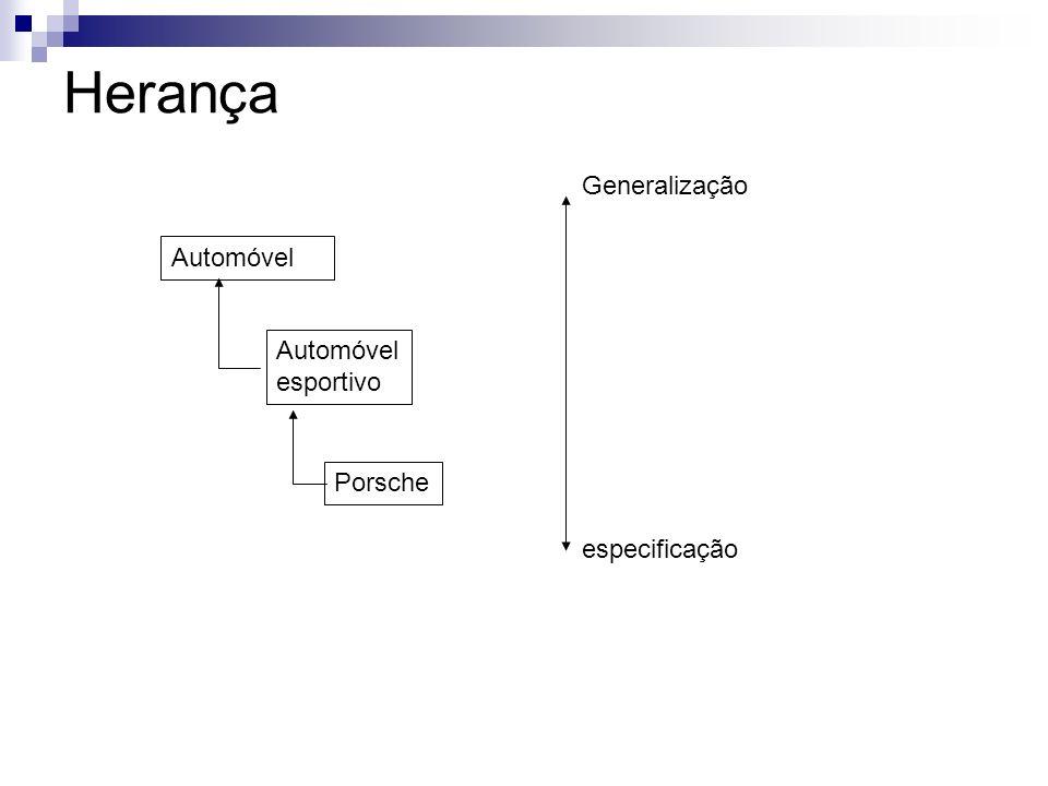Herança Generalização Automóvel Automóvel esportivo Porsche