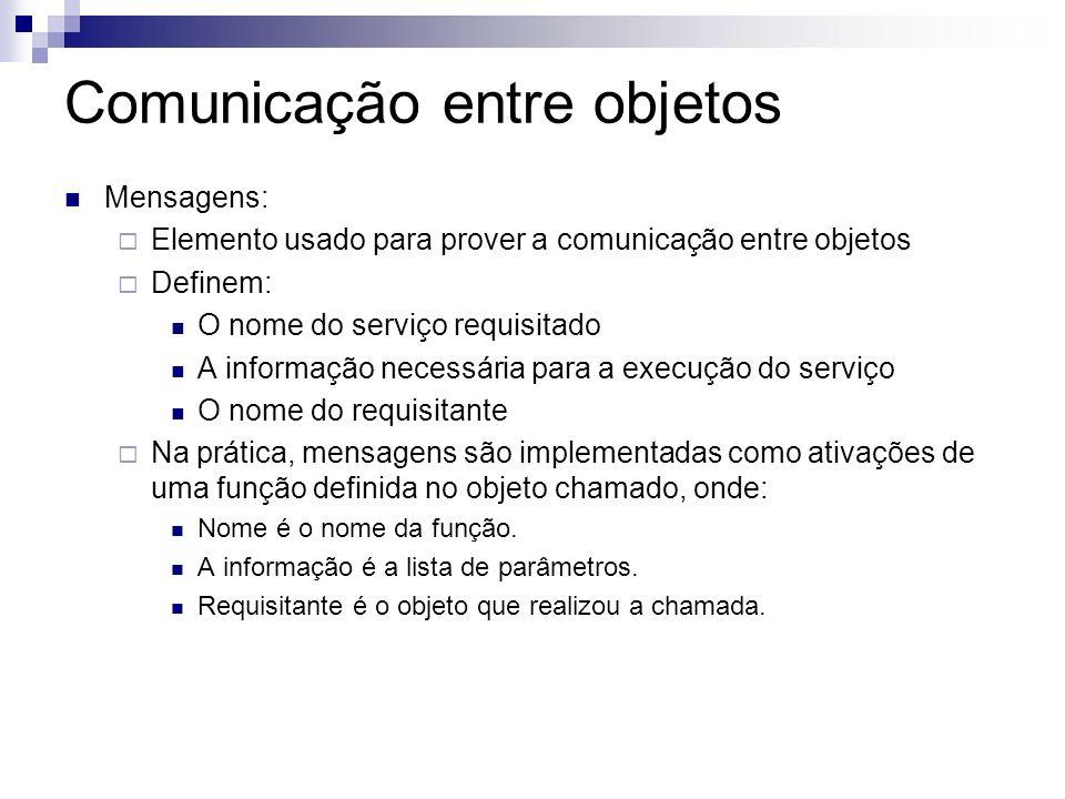 Comunicação entre objetos