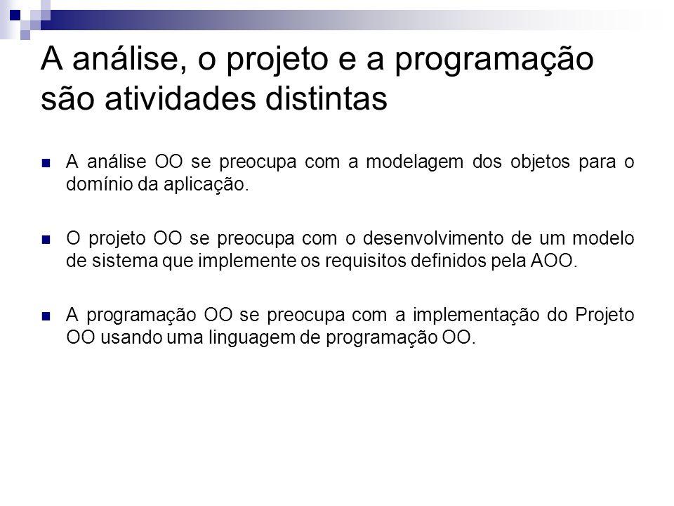 A análise, o projeto e a programação são atividades distintas