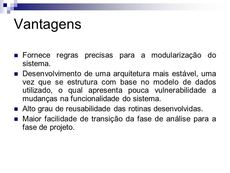 Vantagens Fornece regras precisas para a modularização do sistema.