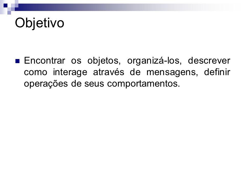 Objetivo Encontrar os objetos, organizá-los, descrever como interage através de mensagens, definir operações de seus comportamentos.