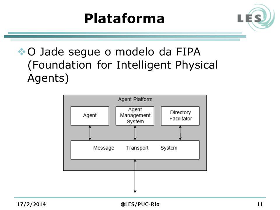 Plataforma O Jade segue o modelo da FIPA (Foundation for Intelligent Physical Agents) 25/03/2017.
