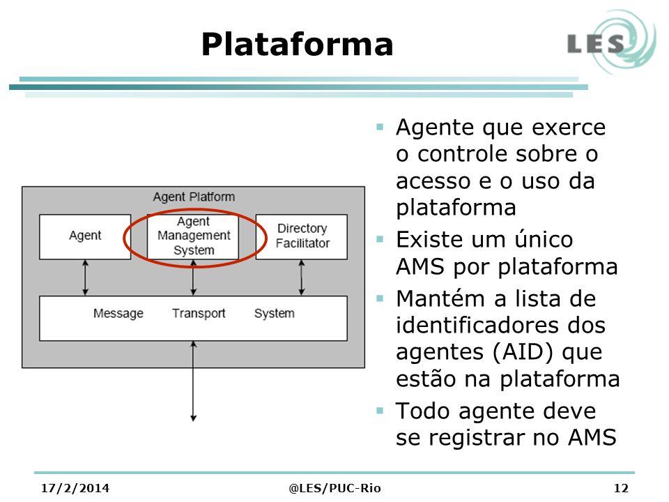 Plataforma Agente que exerce o controle sobre o acesso e o uso da plataforma. Existe um único AMS por plataforma.