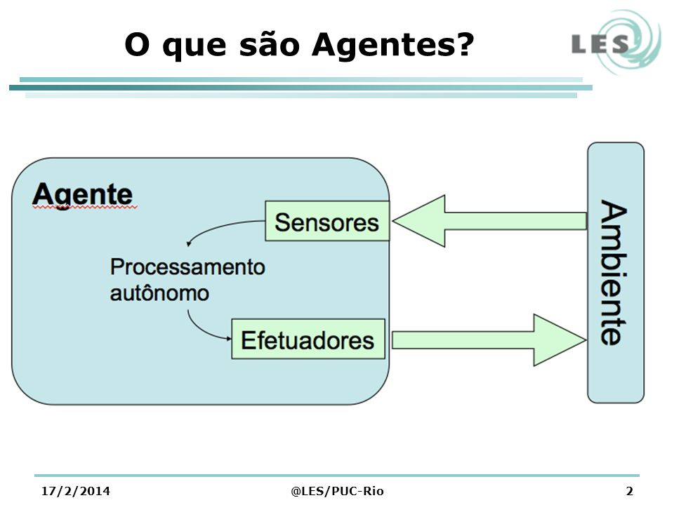 O que são Agentes 25/03/2017 @LES/PUC-Rio
