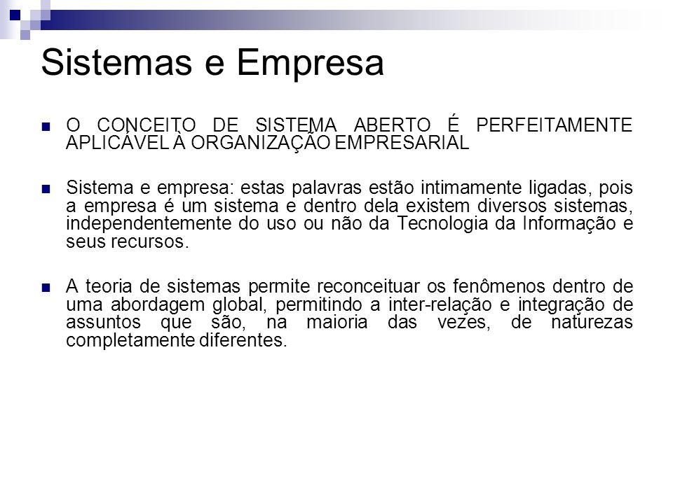 Sistemas e Empresa O CONCEITO DE SISTEMA ABERTO É PERFEITAMENTE APLICÁVEL À ORGANIZAÇÃO EMPRESARIAL.