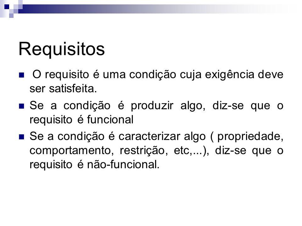 Requisitos O requisito é uma condição cuja exigência deve ser satisfeita. Se a condição é produzir algo, diz-se que o requisito é funcional.