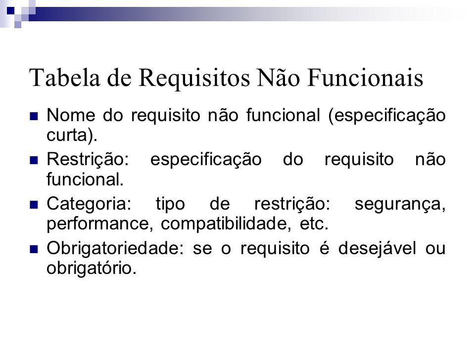 Tabela de Requisitos Não Funcionais