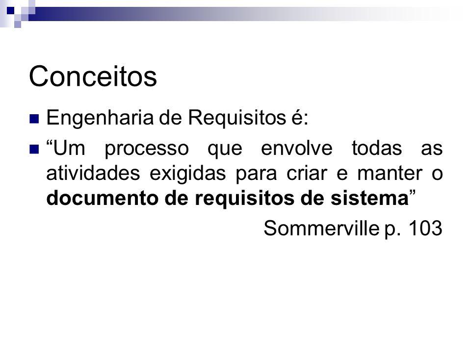 Conceitos Engenharia de Requisitos é: