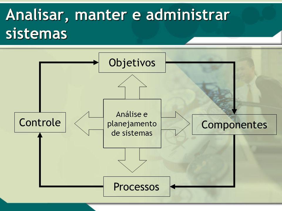 Analisar, manter e administrar sistemas