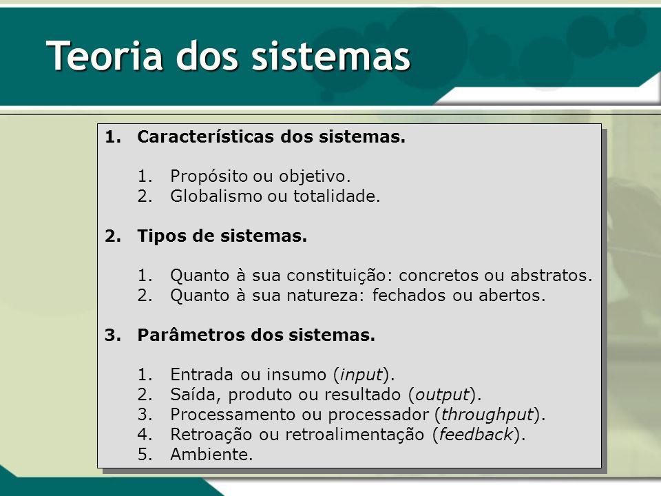 Teoria dos sistemas Características dos sistemas.