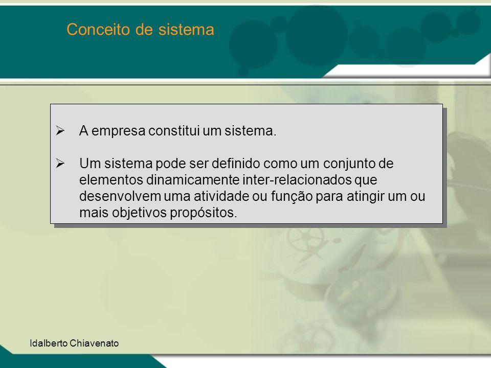 Conceito de sistema A empresa constitui um sistema.